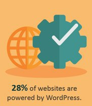 28% of websites are powered by wordpress