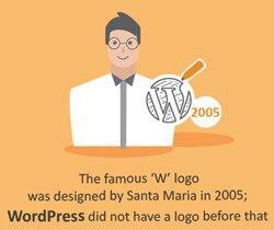 W Logo Was Designed in 2005